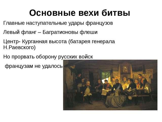 Главные наступательные удары французов Левый фланг – Багратионовы флеши Центр...