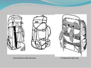 Станковый рюкзак Анатомический рюкзак