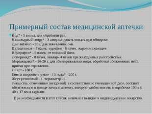 Примерный состав медицинской аптечки Йод* - 5 ампул, для обработки ран. Нашат