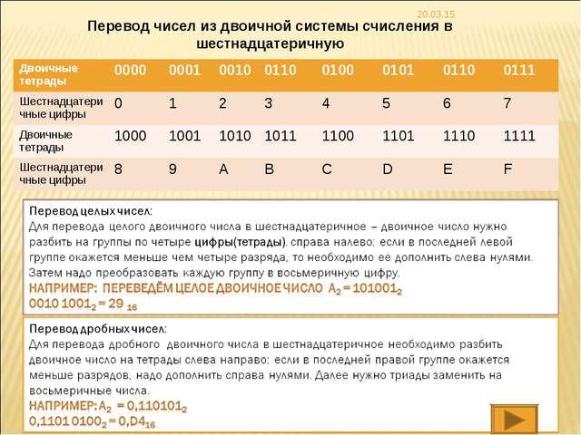 * Перевод чисел из двоичной системы счисления в шестнадцатеричную Двоичные те...