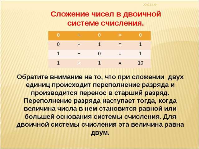 * Сложение чисел в двоичной системе счисления. Обратите внимание на то, что п...