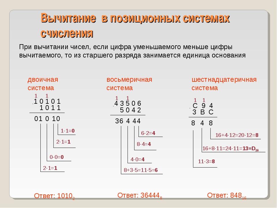 Вычитание в позиционных системах счисления При вычитании чисел, если цифра ум...