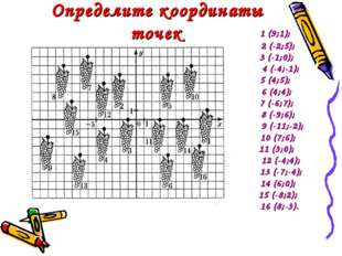 Определите координаты точек 1 (9;1); 2 (-2;5); 3 (-1;0); 4 (-4;-1); 5 (4;5);