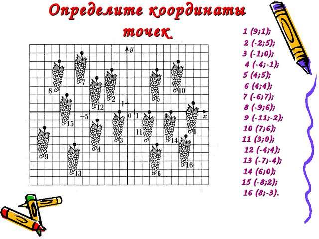 Определите координаты точек 1 (9;1); 2 (-2;5); 3 (-1;0); 4 (-4;-1); 5 (4;5);...