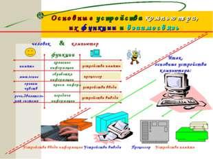 Основные устройства компьютера, их функции и взаимосвязь человек компьютер &