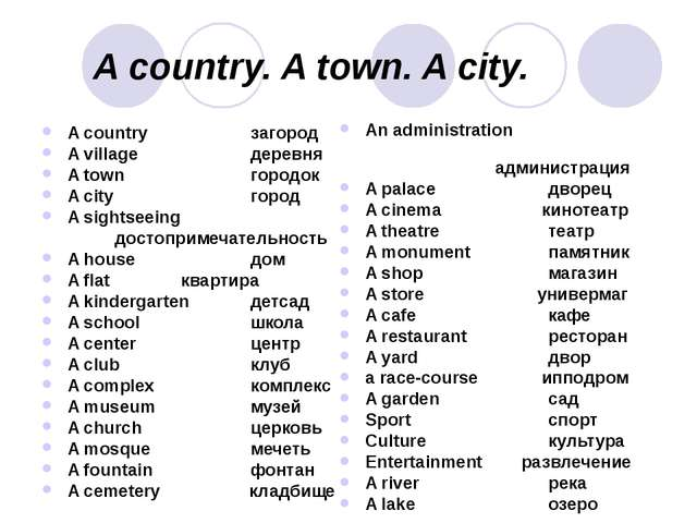 A country. A town. A city. A country		загород A village		деревня A town		гор...