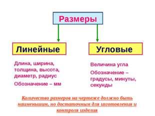 Размеры Линейные Угловые Длина, ширина, толщина, высота, диаметр, радиус Обоз