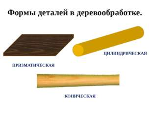 Формы деталей в деревообработке. ПРИЗМАТИЧЕСКАЯ ЦИЛИНДРИЧЕСКАЯ КОНИЧЕСКАЯ
