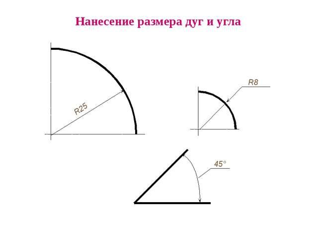 Нанесение размера дуг и угла R25 R8 45°