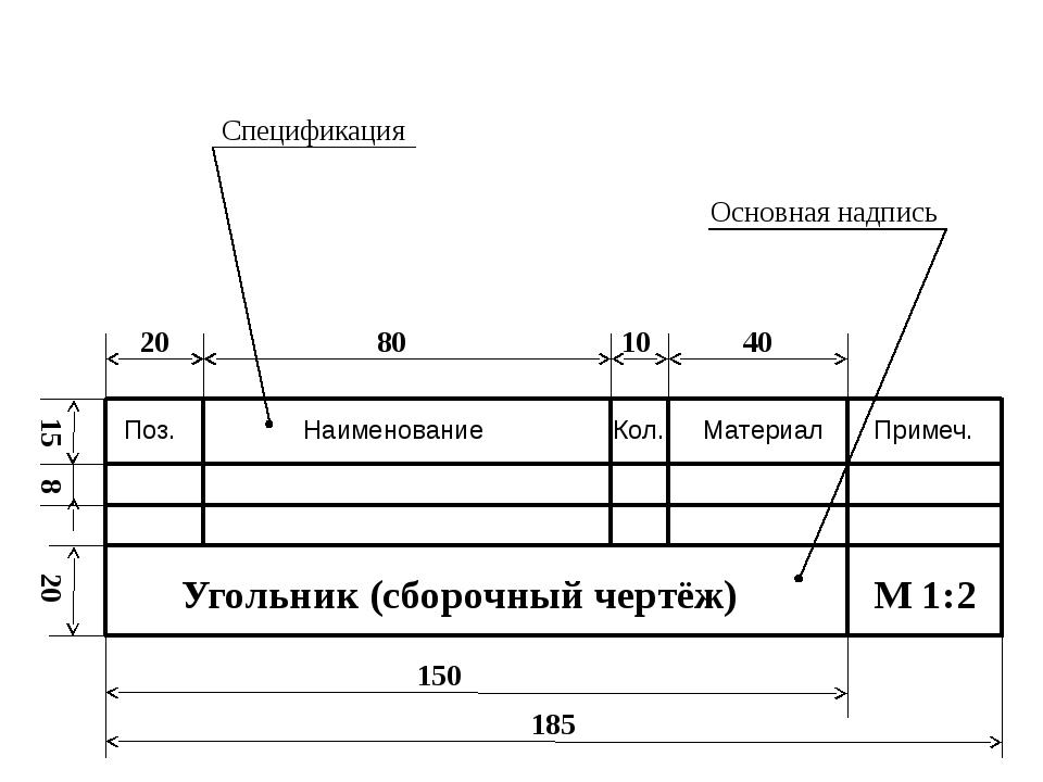 Поз. Наименование Кол. Материал Примеч. 150 185 8 20 15 20 80 10 40 Основная...