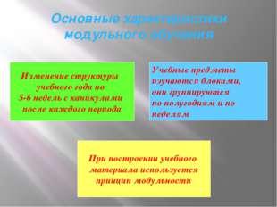 Основные характеристики модульного обучения Изменение структуры учебного года
