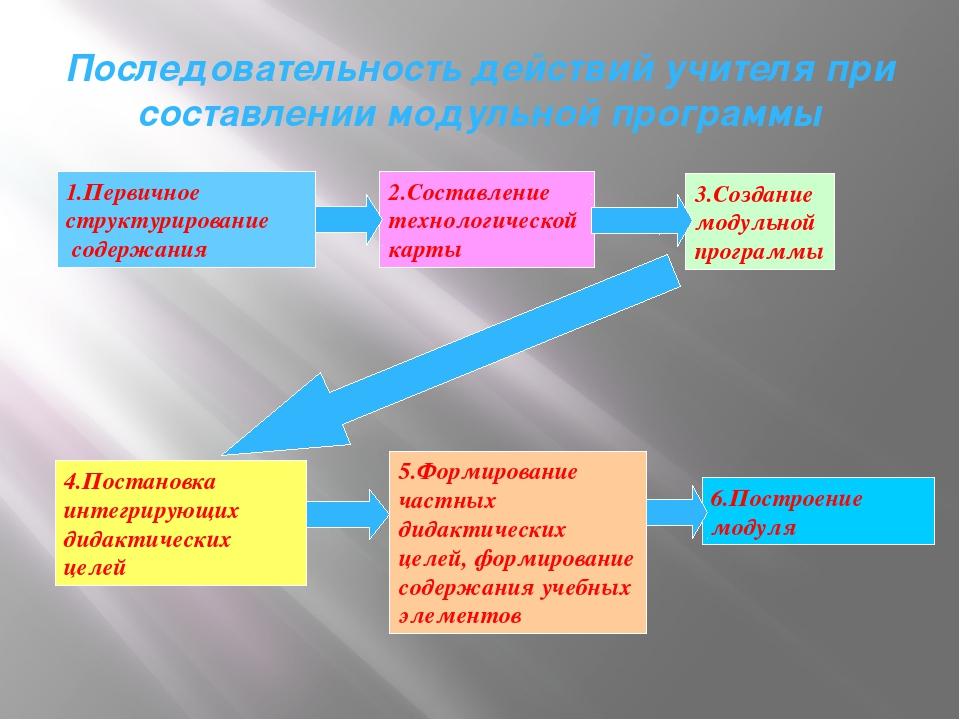 Последовательность действий учителя при составлении модульной программы 1.Пер...