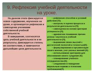 9. Рефлексия учебной деятельности на уроке. На данном этапе фиксируется новое