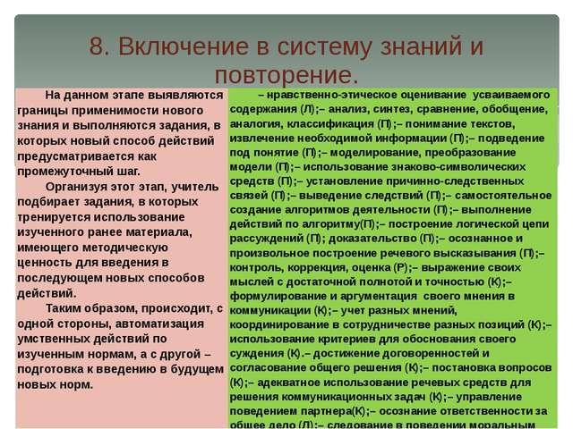 8. Включение в систему знаний и повторение. На данном этапе выявляются границ...