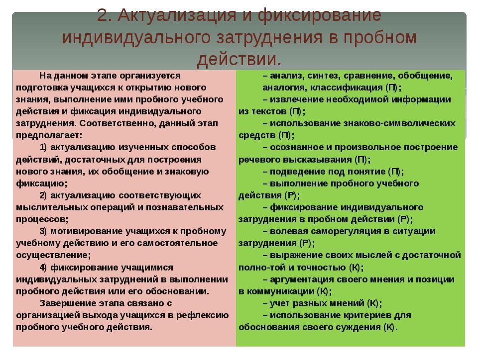2. Актуализация и фиксирование индивидуального затруднения в пробном действии...