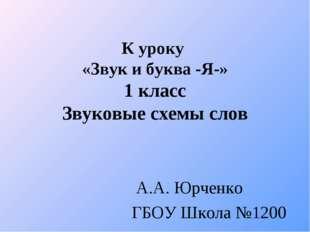 К уроку «Звук и буква -Я-» 1 класс Звуковые схемы слов А.А. Юрченко ГБОУ Школ