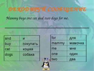ДЕКОДИРУЙ СООБЩЕНИЕ Mammy buys one cat and two dogs for me. собака dogs кошка