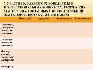 ШкольныйгородскойРегиональныйВсероссийский Педсоветы, совещания (воспитат