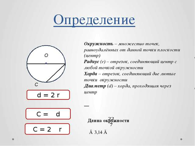 Определение O C d = 2 r C = 2 π r C = π d BA Окружность– множество точек, рав...