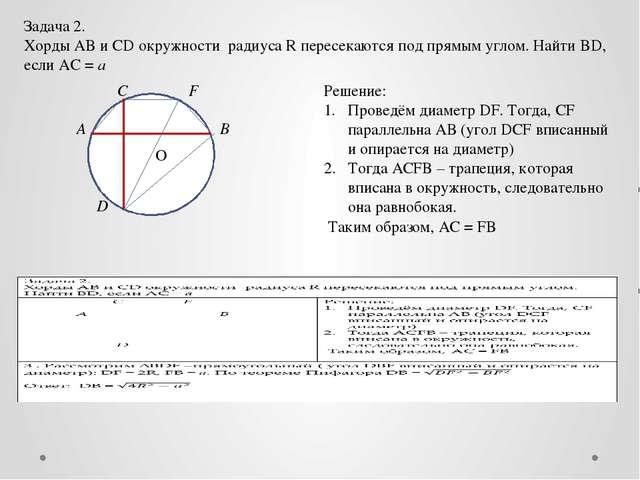 O Задача 2. ХордыABиCDокружности радиусаRпересекаются под прямым углом. Найт...