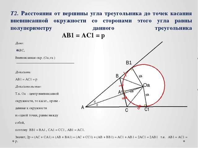 Т2. Расстояния от вершины угла треугольника до точек касания вневписанной окр...