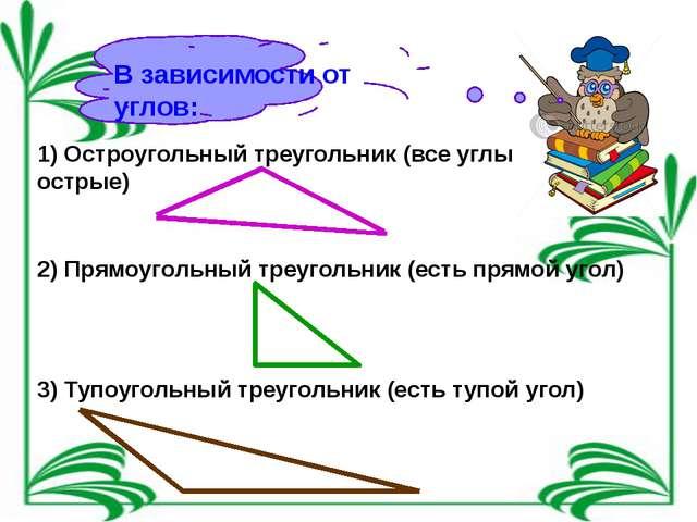В зависимости от углов: 1) Остроугольный треугольник (все углы острые) 2) Пр...