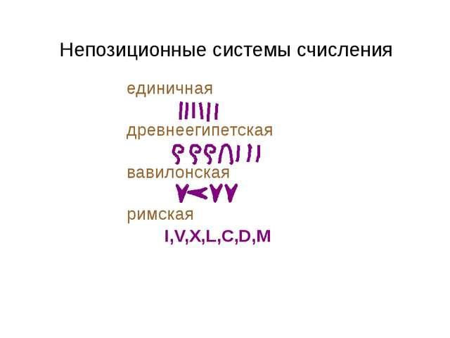 Римская система счисления В качестве цифр в римской системе используются: Вел...