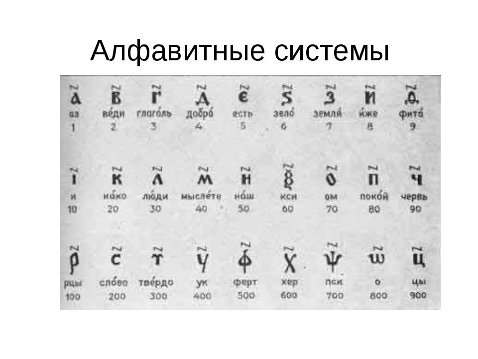 Перевод чисел из произвольной системы счисления в десятичную 1. Записать числ...