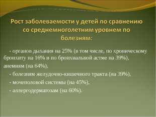 - органов дыхания на 25% (в том числе, по хроническому бронхиту на 16% и по