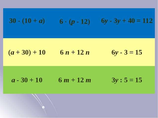 30 - (10 +а) 6(р- 12) 6у- 3у+ 40 = 112 (а+ 30) + 10 6n+ 12n 6у- 3 = 15 а- 3...