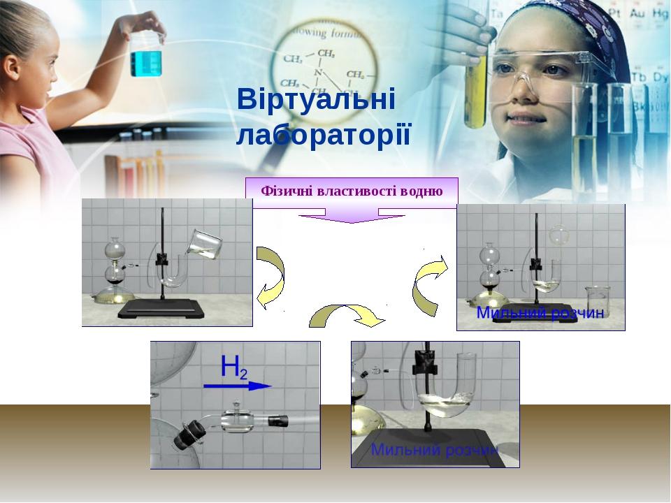 Віртуальні лабораторії Фізичні властивості водню 1