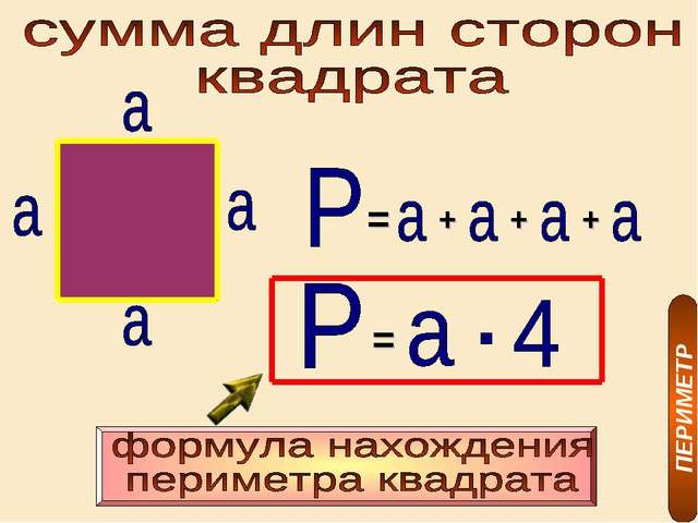 = + + + = ПЕРИМЕТР