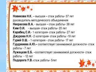 Новикова Н.К. – высшая – стаж работы- 37 лет руководитель методического объе