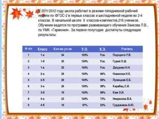 В 2011/2012 году школа работает в режиме пятидневной рабочей недели по ФГОС-