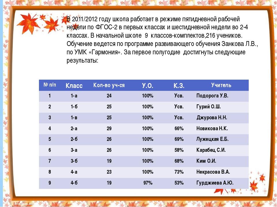 В 2011/2012 году школа работает в режиме пятидневной рабочей недели по ФГОС-...