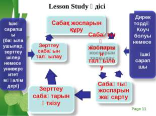 Lesson Study әдісі Free Powerpoint Templates Page *