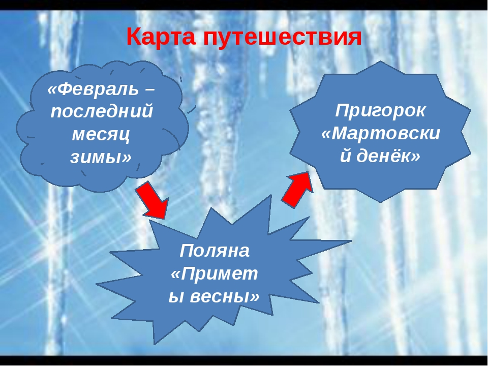 Карта путешествия «Февраль – последний месяц зимы» Поляна «Приметы весны» При...