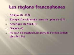Afrique (f) -11% Europe (f) occidentale ,eurasie - plus de 15% Amérique du