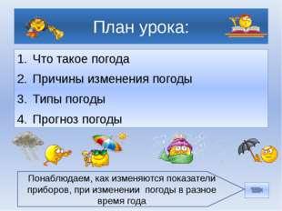 План урока: Что такое погода Причины изменения погоды Типы погоды Прогноз пог