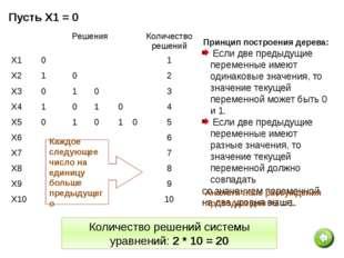 №20_Б). Сколько различных решений имеет система уравнений: Ответ: 1387 Решени