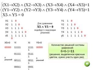 №11. Сколько различных решений имеет система уравнений: Ответ: Ответ: 178 20