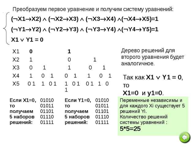 №12. Сколько различных решений имеет уравнение (система уравнений): Ответ: О...