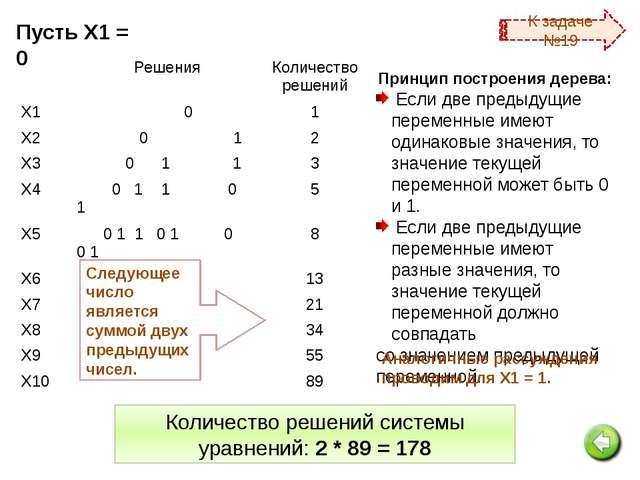 Решение для системы уравнений: Рассмотрим третье уравнение: x1  y1 = 1. Если...