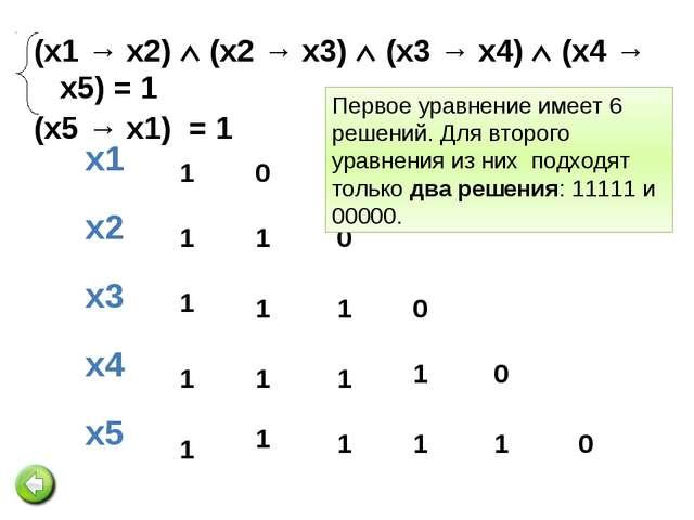 (x1 → x2)  (x2 → x3)  (x3 → x4) (x4 → x5) = 1 (z1 → z2)  (z2 → z3)  (z3...