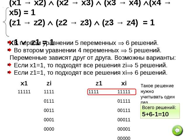 Сколько различных решений имеет система логических уравнений: (x1 → x2) (x2...
