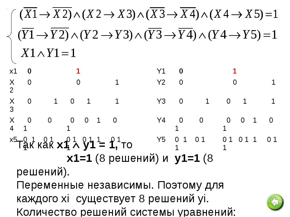 №11_d. Сколько различных решений имеет система уравнений: Ответ: 192 Решение:...