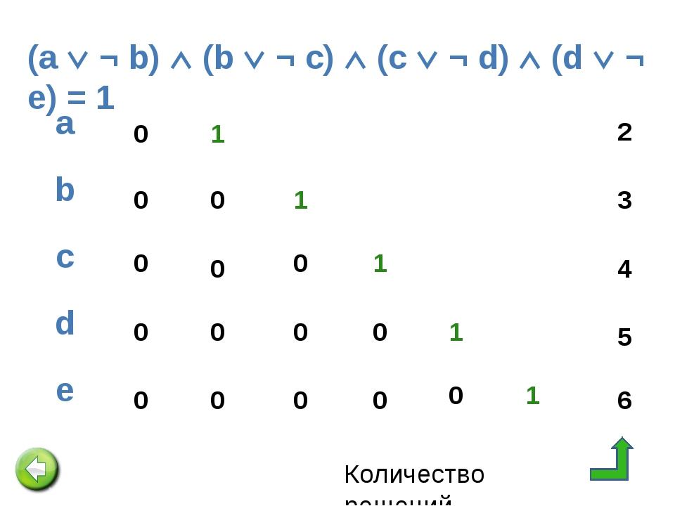 Так как См. решение задачи № 11 d. Так как Yi = (Xi  Xi+1) имеет две пары ре...