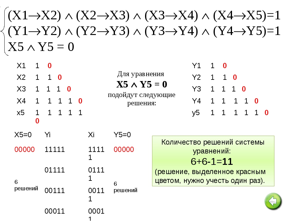№11. Сколько различных решений имеет система уравнений: Ответ: Ответ: 178 20...