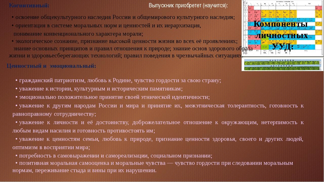 Когнитивный: Компоненты личностных УУД: Выпускник приобретет (научится): •ос...