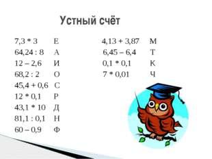 7,3 * 3 Е 4,13 + 3,87 М 64,24 : 8 А 6,45 – 6,4 Т 12 – 2,6 И 0,1 * 0,1 К 68,2